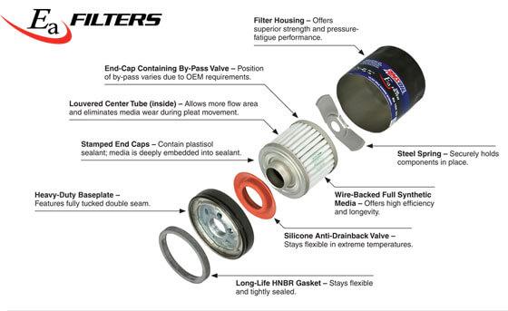 amsoil filter